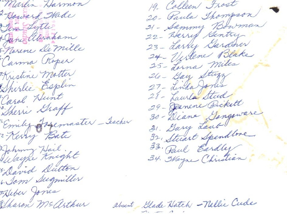 east3rdgrade57-58names